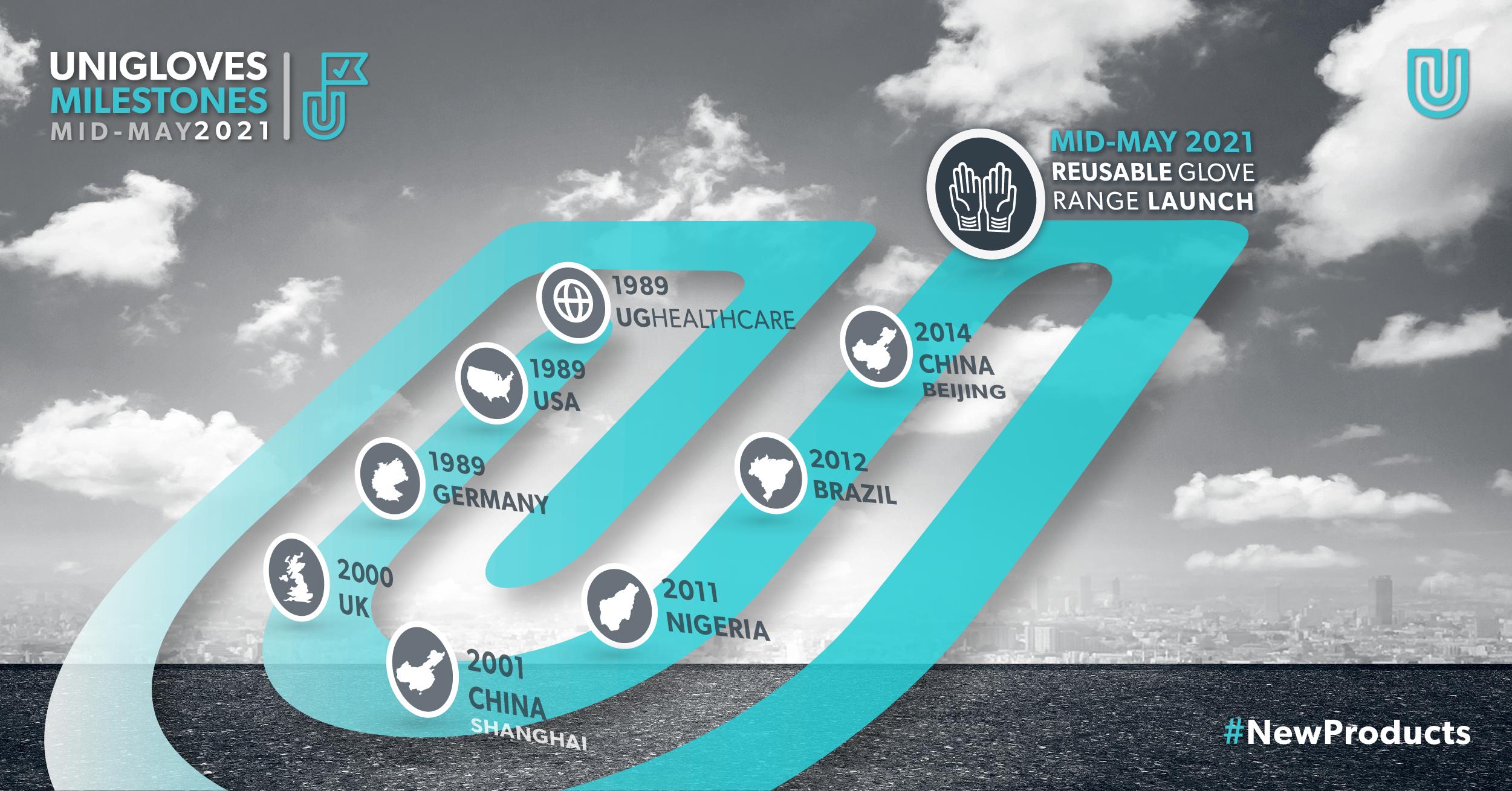 Milestones-Linkedin-Unigloves-Reusable-Range