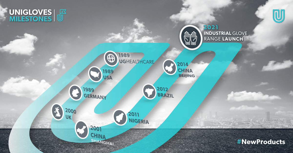 Milestones-Unigloves-Industrial-Reusable-Launch